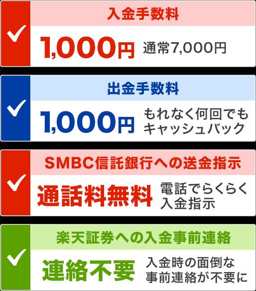 三井住友信託銀行ライフガイド