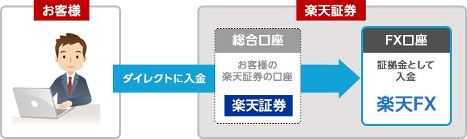 チャート リアルタイム 先物 日経