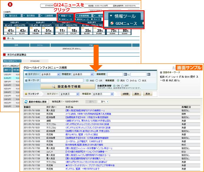 投資情報「グローバルインフォ24(GI24)」配信のお知らせ