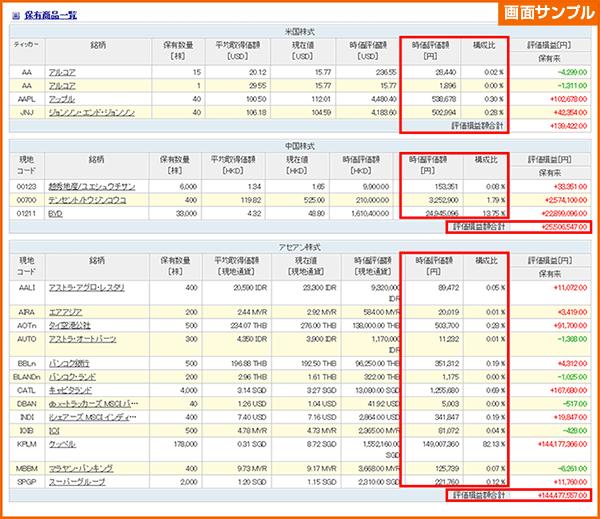 【海外株式】特定口座対応に伴い、保有商品一覧画面の表示変更を行いました!