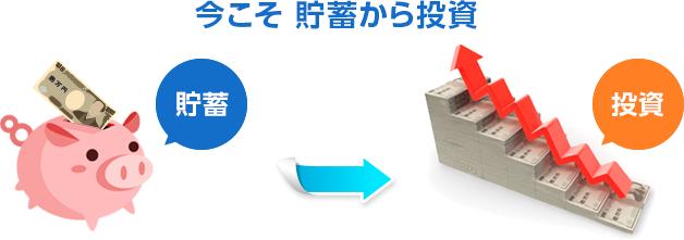 「貯蓄 投資」の画像検索結果