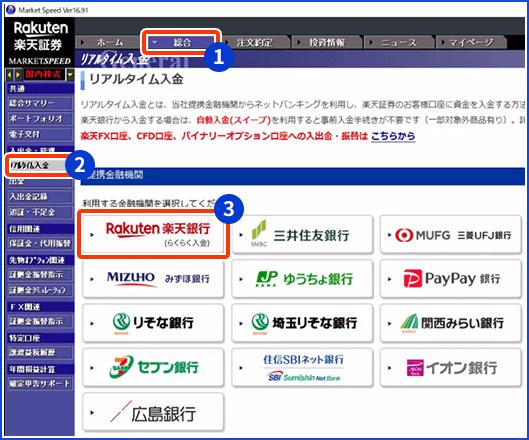 楽天 銀行 ログイン 画面