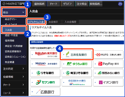 振込 方法 住友 銀行 三井